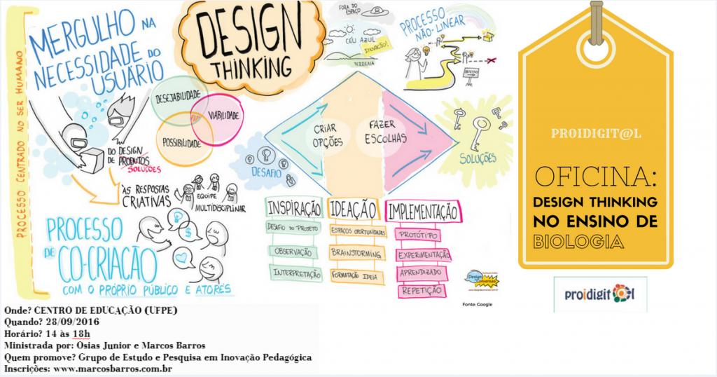 finalmente-design-thinking
