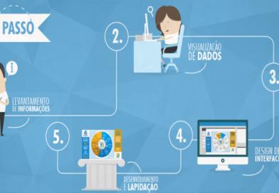 Infografia na Construção de Conhecimento
