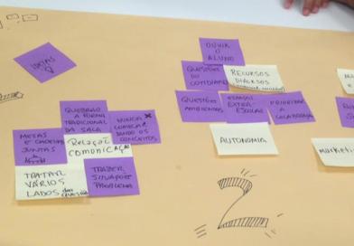 Design Thinking no Ensino por Investigação de Ciências e Biologia